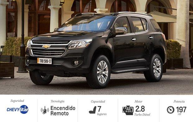 Chevrolet Trailblazer Modelos Mirasol Agencia Matriz Cuenca